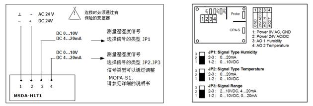 欧门氏MSOA系列室外温湿度传感器/变送器通过热敏电阻、PT或NI电阻来检测温度,通过电容传感元件来检测湿度。微处理器每秒对温湿度采样一次,并根据最大值与最小值产生信号输出。标准量程是温度-4060(温湿度型为050)、湿度0100%。广泛应用于室外温度测量、室外湿度/温湿度测量。跳线可选010V, 020mA or 210V, 420mA信号输出。变送器电压24VAC或24VDC通用。